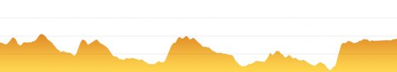 Stage 11: Overton to Bagshot (Elevation Map)