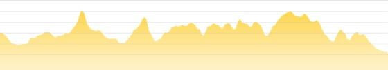 Stage 10: Abbotsbury to Blandford Forum (Elevation Map)