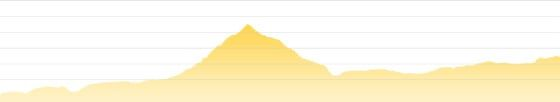 Stage 7: Exeter to Stockland (Elevation Map)