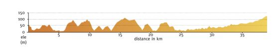 Stage 2: Falmouth to Fraddon (Elevation Map)